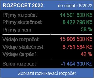Rozklikávací rozpočet